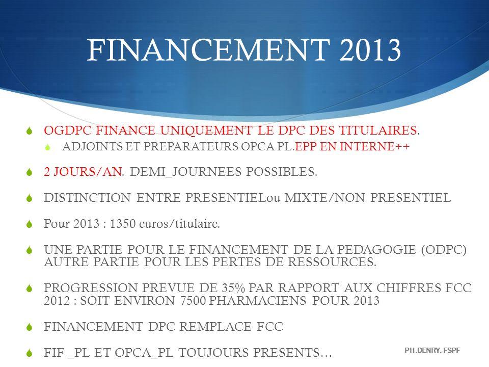 FINANCEMENT 2013 OGDPC FINANCE UNIQUEMENT LE DPC DES TITULAIRES. ADJOINTS ET PREPARATEURS OPCA PL.EPP EN INTERNE++ 2 JOURS/AN. DEMI_JOURNEES POSSIBLES