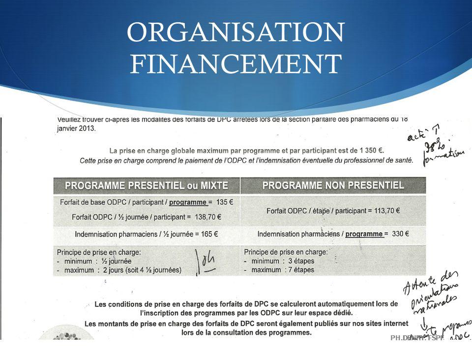 ORGANISATION FINANCEMENT PH.DENRY. FSPF