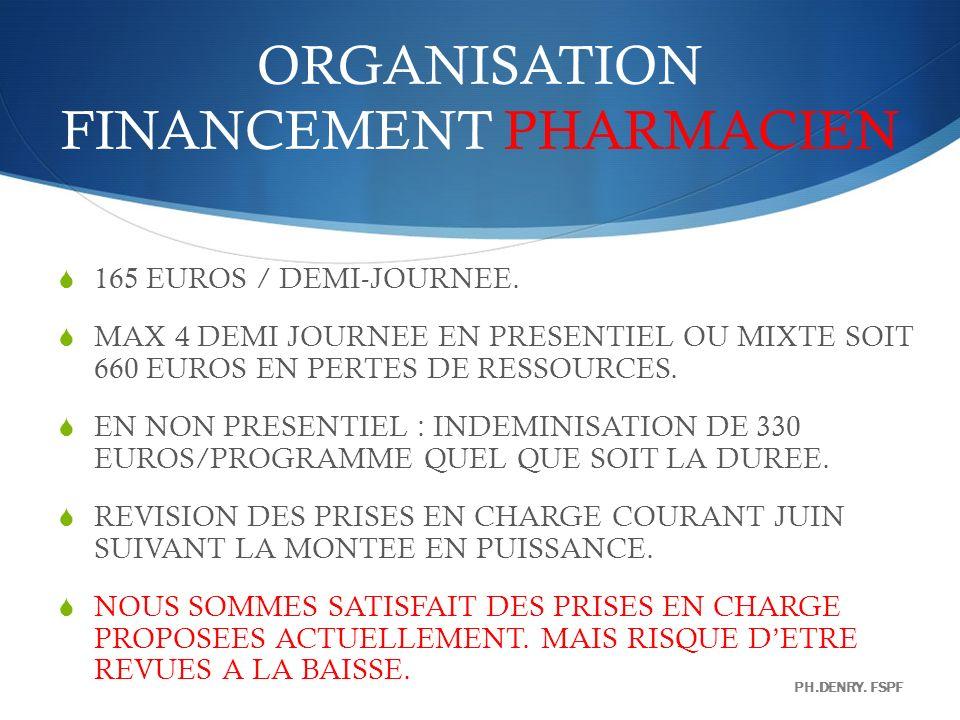 ORGANISATION FINANCEMENT PHARMACIEN 165 EUROS / DEMI-JOURNEE. MAX 4 DEMI JOURNEE EN PRESENTIEL OU MIXTE SOIT 660 EUROS EN PERTES DE RESSOURCES. EN NON