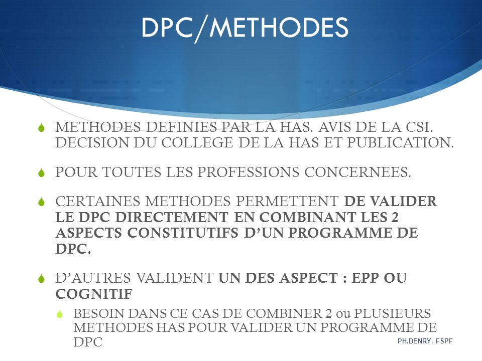 DPC/METHODES METHODES DEFINIES PAR LA HAS. AVIS DE LA CSI. DECISION DU COLLEGE DE LA HAS ET PUBLICATION. POUR TOUTES LES PROFESSIONS CONCERNEES. CERTA