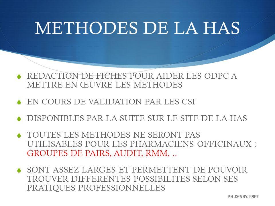 METHODES DE LA HAS REDACTION DE FICHES POUR AIDER LES ODPC A METTRE EN ŒUVRE LES METHODES EN COURS DE VALIDATION PAR LES CSI DISPONIBLES PAR LA SUITE