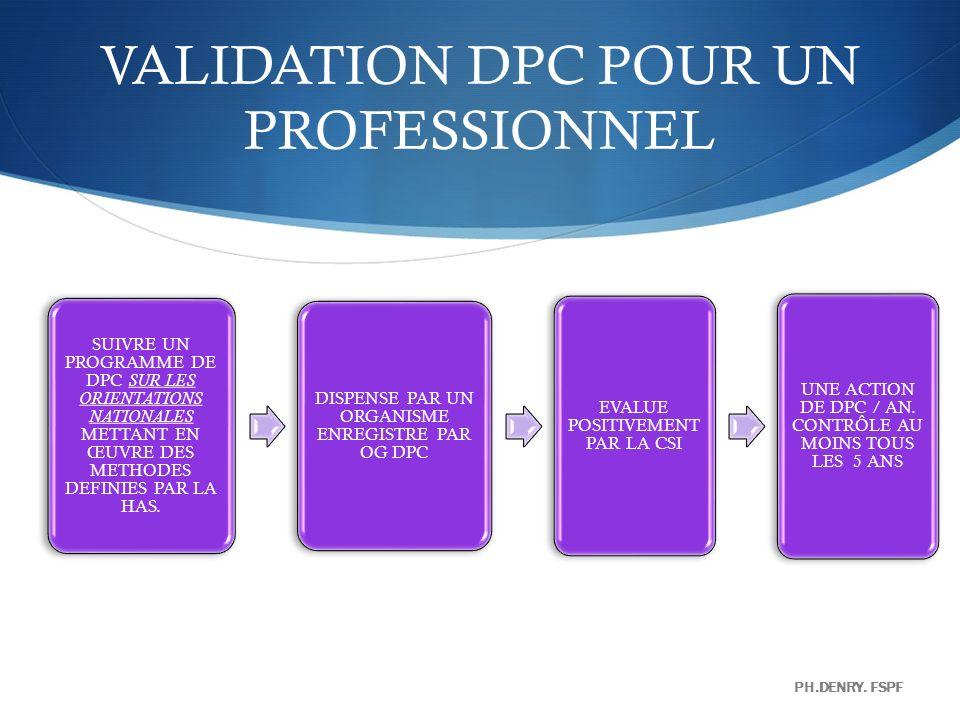 VALIDATION DPC POUR UN PROFESSIONNEL SUIVRE UN PROGRAMME DE DPC SUR LES ORIENTATIONS NATIONALES METTANT EN ŒUVRE DES METHODES DEFINIES PAR LA HAS. DIS