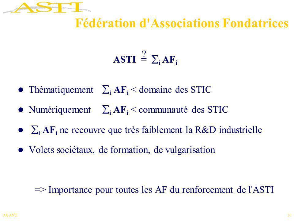 AG ASTI10 Fédération d'Associations Fondatrices Thématiquement i AF i < domaine des STIC Numériquement i AF i < communauté des STIC i AF i ne recouvre