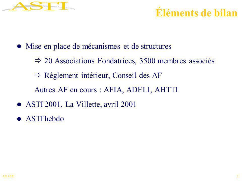 AG ASTI11 Éléments de bilan Mise en place de mécanismes et de structures 20 Associations Fondatrices, 3500 membres associés Règlement intérieur, Conse