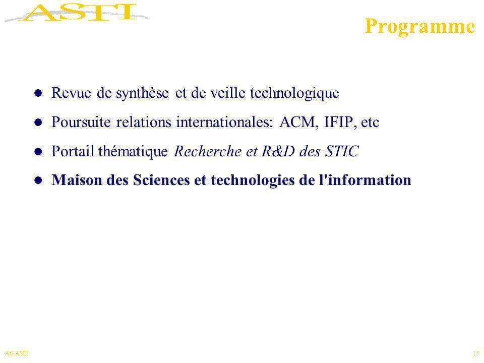 AG ASTI15 Programme Revue de synthèse et de veille technologique Poursuite relations internationales: ACM, IFIP, etc Portail thématique Recherche et R