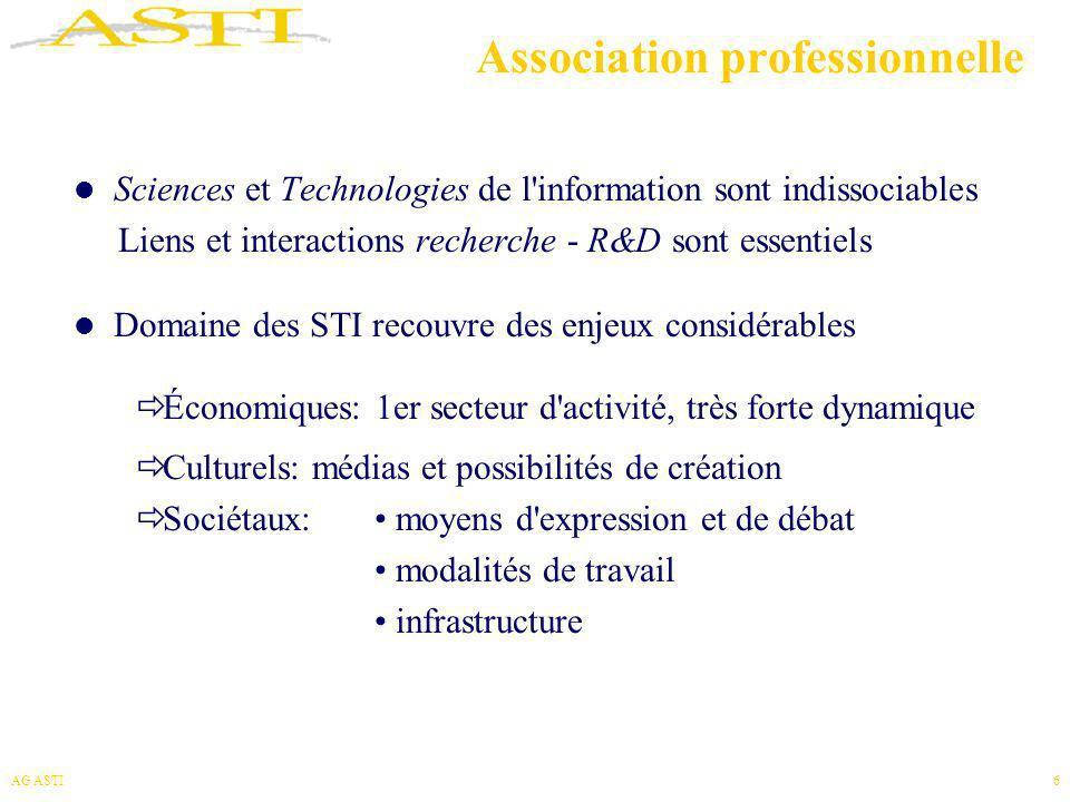 AG ASTI6 Association professionnelle Sciences et Technologies de l'information sont indissociables Liens et interactions recherche - R&D sont essentie