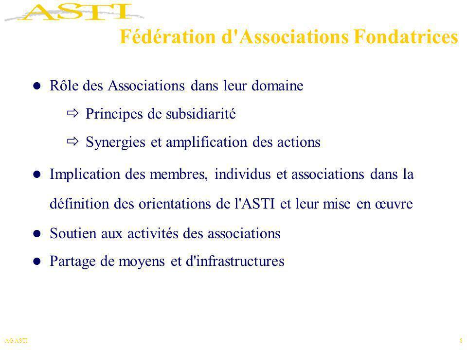 AG ASTI8 Fédération d'Associations Fondatrices Rôle des Associations dans leur domaine Principes de subsidiarité Synergies et amplification des action
