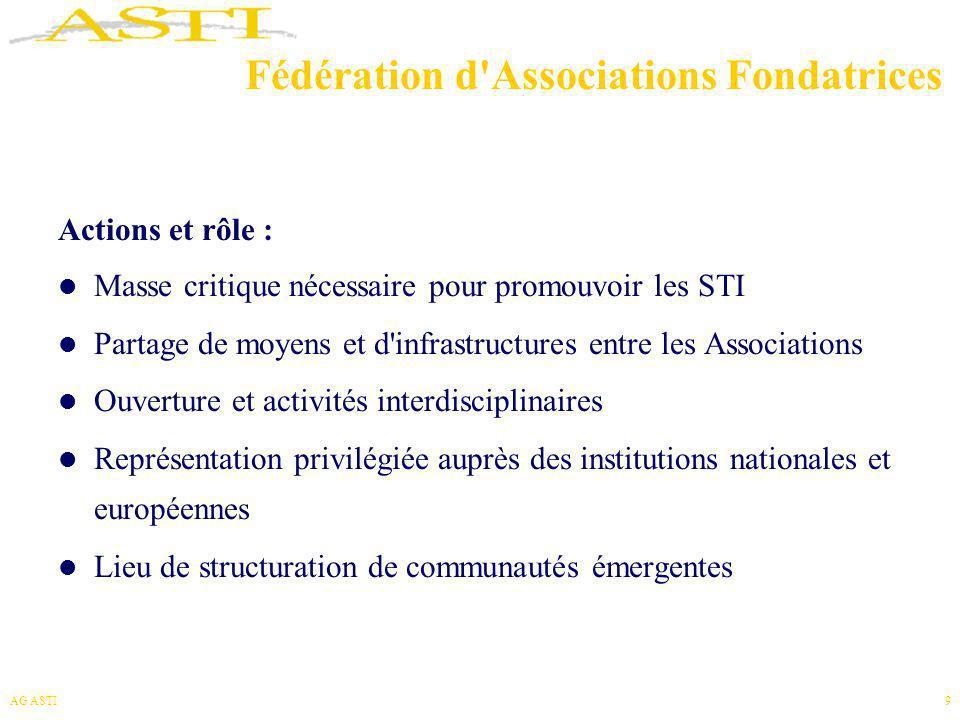 AG ASTI10 Fédération d Associations Fondatrices Thématiquement i AF i < domaine des STIC Numériquement i AF i < communauté des STIC i AF i ne recouvre que très faiblement la R&D industrielle Volets sociétaux, de formation, de vulgarisation => Importance pour toutes les AF du renforcement de l ASTI .