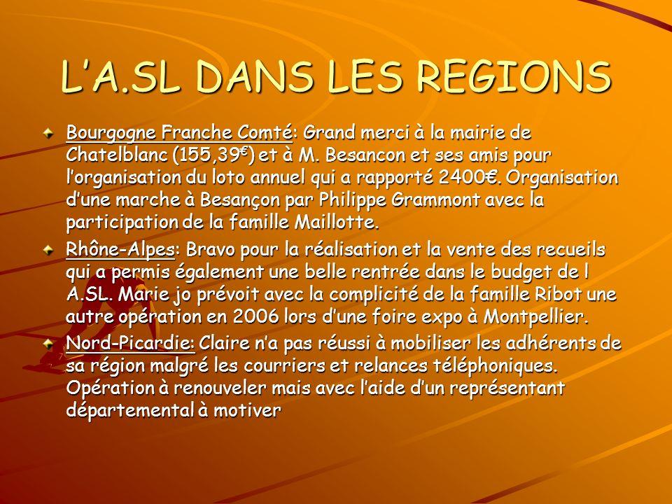 LA.SL DANS LES REGIONS Bourgogne Franche Comté: Grand merci à la mairie de Chatelblanc (155,39 ) et à M.