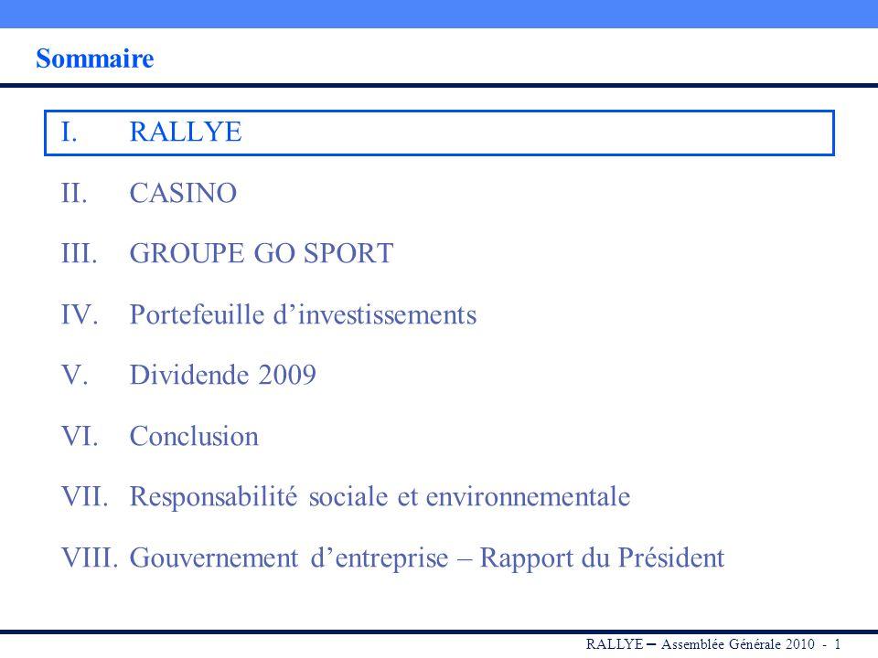 RALLYE – Assemblée Générale 2010 - 11 Recul limité de lEBITDA et du ROC en organique (1) et hausse sensible du résultat net part du Groupe 2008 (3) Var.2009Activités poursuivies (en M) (2) C.A.