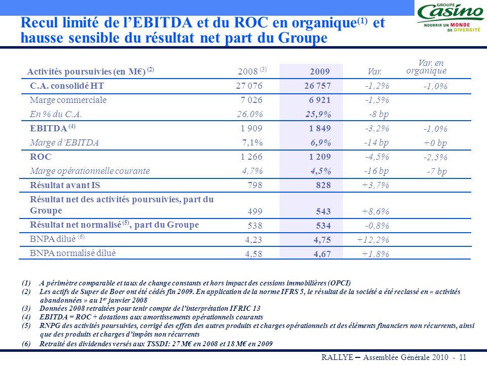 RALLYE – Assemblée Générale 2010 - 10 Sommaire I.RALLYE II.CASINO III.GROUPE GO SPORT IV.Portefeuille dinvestissements V.Dividende 2009 VI.Conclusion