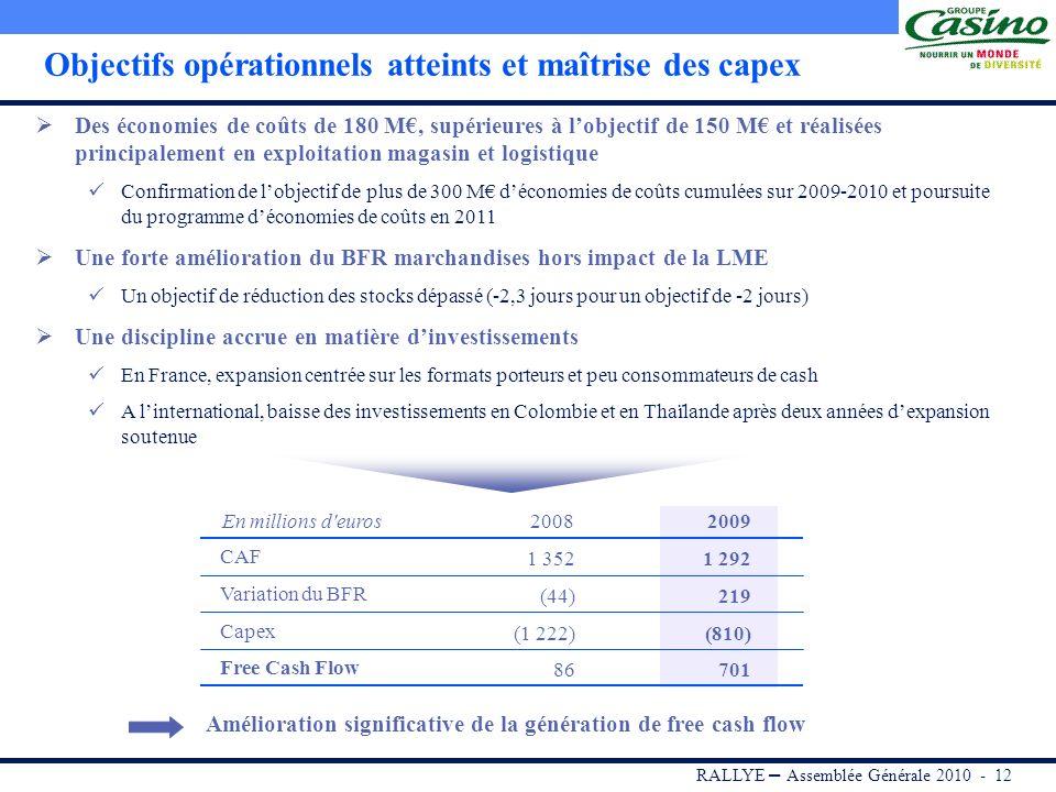 RALLYE – Assemblée Générale 2010 - 11 Recul limité de lEBITDA et du ROC en organique (1) et hausse sensible du résultat net part du Groupe 2008 (3) Va