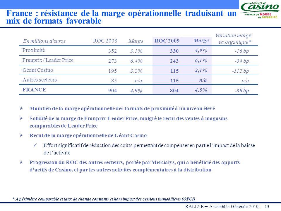 RALLYE – Assemblée Générale 2010 - 12 Objectifs opérationnels atteints et maîtrise des capex Des économies de coûts de 180 M, supérieures à lobjectif