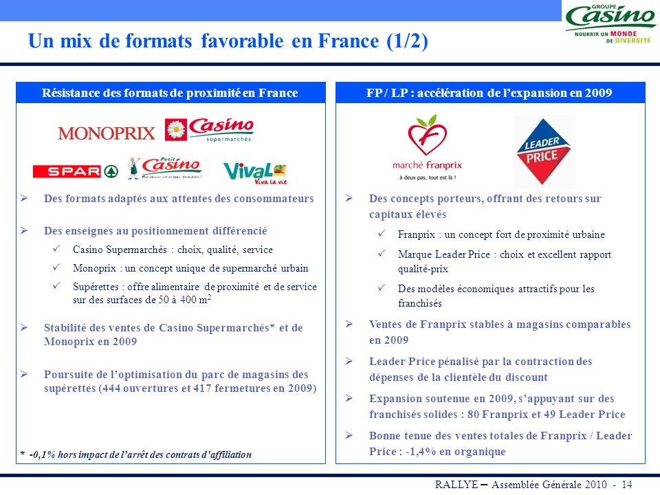 RALLYE – Assemblée Générale 2010 - 13 France : résistance de la marge opérationnelle traduisant un mix de formats favorable 330 243 115 804 352 273 19