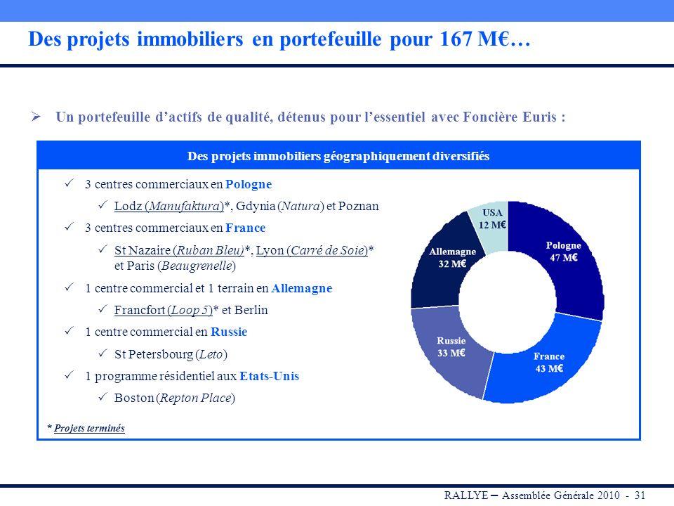 RALLYE – Assemblée Générale 2010 - 30 Des investissements financiers diversifiés, pour 350 M Exemples de lignes du portefeuille parmi les plus signifi