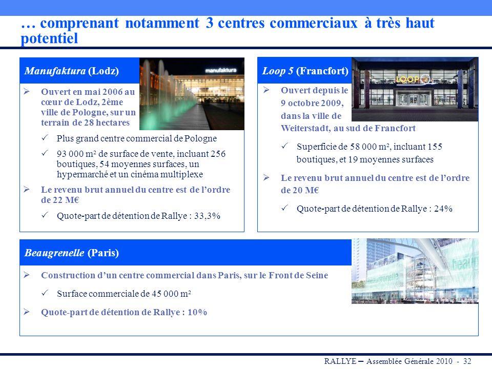 RALLYE – Assemblée Générale 2010 - 31 Des projets immobiliers en portefeuille pour 167 M… Un portefeuille dactifs de qualité, détenus pour lessentiel