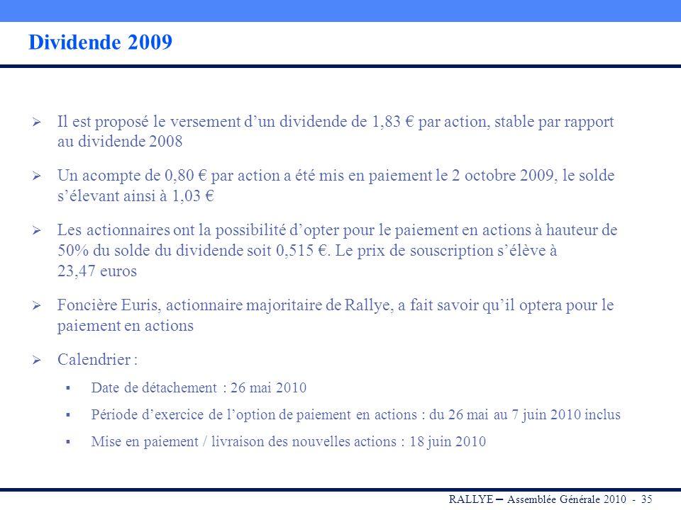 RALLYE – Assemblée Générale 2010 - 34 Sommaire I.RALLYE II.CASINO III.GROUPE GO SPORT IV.Portefeuille dinvestissements V.Dividende 2009 VI.Conclusion