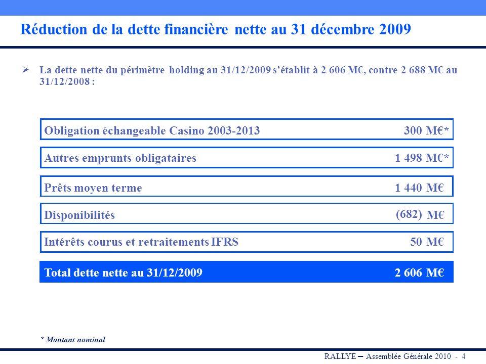 RALLYE – Assemblée Générale 2010 - 24 Confirmation de lamélioration de la rentabilité avec un ROC de nouveau positif Évolution du CA par enseigne Total GO Sport Pologne* Courir France GO Sport France 2009 / 2008 -4,4% +1,8% -9,0% -3,7% C -4,5% +6,5% -6,7% -2,8% NC * A taux de change constants (En euros : -17,3% en comparable et -13,5% en non comparable) C : variation du CA à parc comparable NC : variation du CA à parc non comparable 2009 693,8 277,7 39,9% 20,8 1,1 2,9 0,4 0,0 -1,4 47,1 Var.