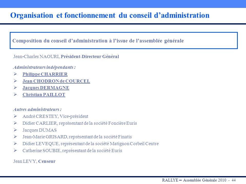 RALLYE – Assemblée Générale 2010 - 43 Organisation et fonctionnement du conseil dadministration La société demeure attentive à la bonne application de