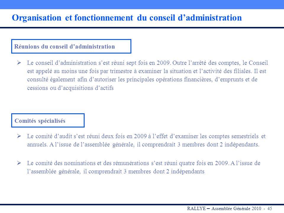 RALLYE – Assemblée Générale 2010 - 44 Jean-Charles NAOURI, Président-Directeur Général Administrateurs indépendants : Philippe CHARRIER Jean CHODRON d