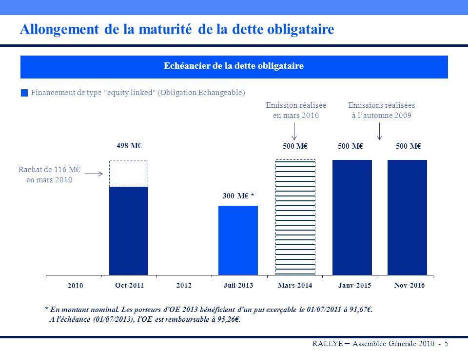 RALLYE – Assemblée Générale 2010 - 5 Allongement de la maturité de la dette obligataire * En montant nominal.