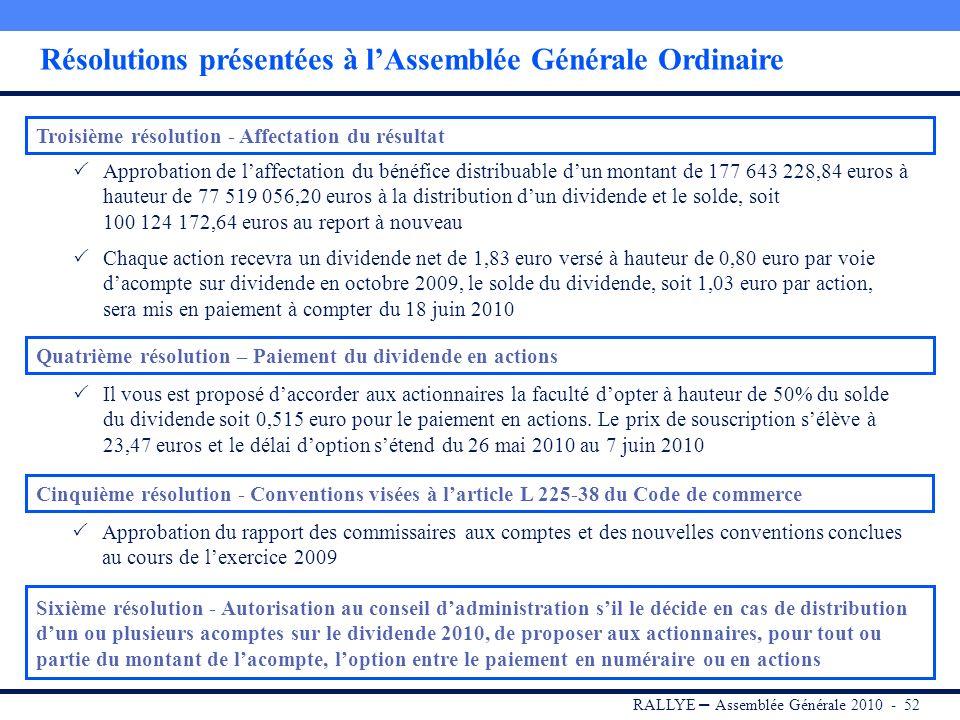 RALLYE – Assemblée Générale 2010 - 51 Résolutions présentées à lAssemblée Générale Ordinaire Approbation : des rapports du conseil dadministration et