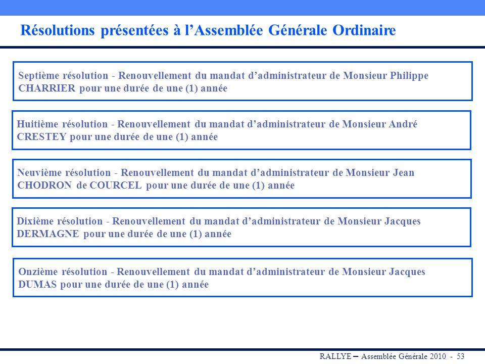 RALLYE – Assemblée Générale 2010 - 52 Résolutions présentées à lAssemblée Générale Ordinaire Approbation de laffectation du bénéfice distribuable dun