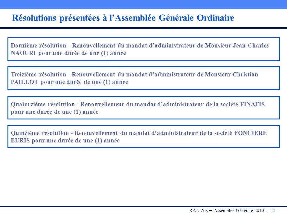 RALLYE – Assemblée Générale 2010 - 53 Résolutions présentées à lAssemblée Générale Ordinaire Huitième résolution - Renouvellement du mandat dadministr