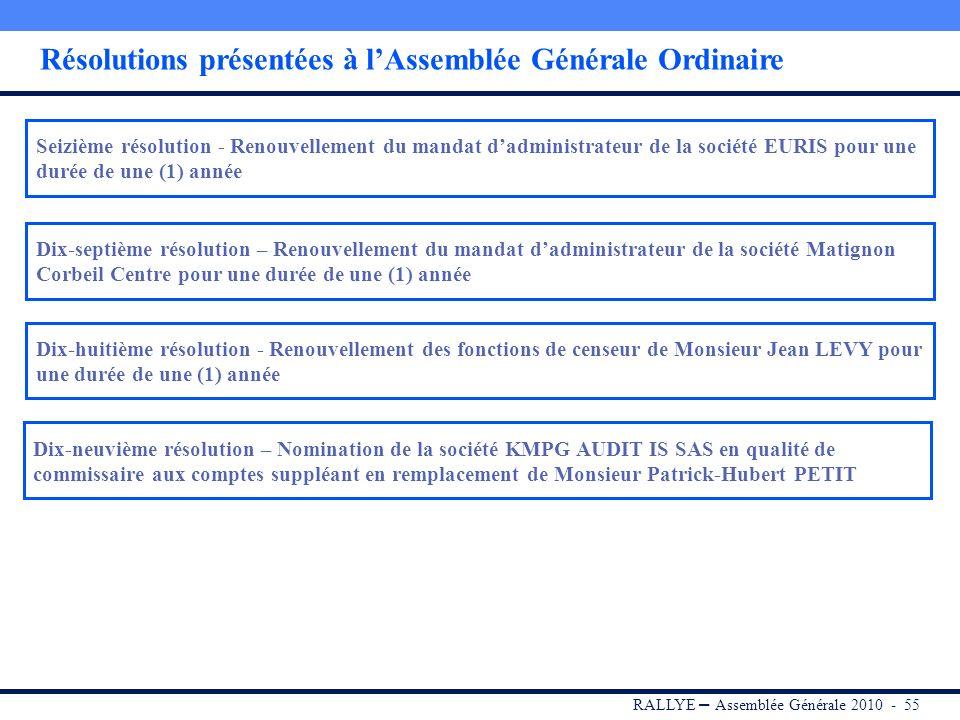 RALLYE – Assemblée Générale 2010 - 54 Résolutions présentées à lAssemblée Générale Ordinaire Douzième résolution - Renouvellement du mandat dadministr