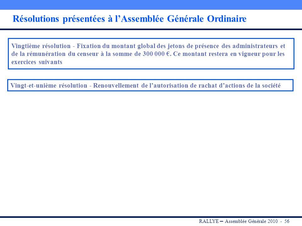 RALLYE – Assemblée Générale 2010 - 55 Résolutions présentées à lAssemblée Générale Ordinaire Seizième résolution - Renouvellement du mandat dadministr