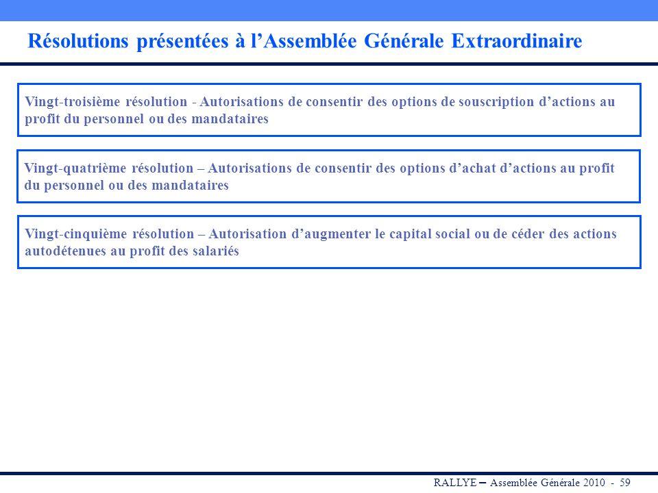 RALLYE – Assemblée Générale 2010 - 58 Vingt-deuxième résolution - Délégation de compétence conférée au Conseil dadministration à leffet : démettre des