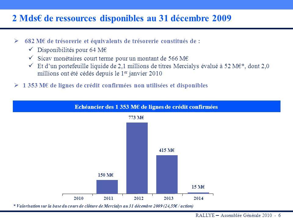 RALLYE – Assemblée Générale 2010 - 5 Allongement de la maturité de la dette obligataire * En montant nominal. Les porteurs d'OE 2013 bénéficient d'un