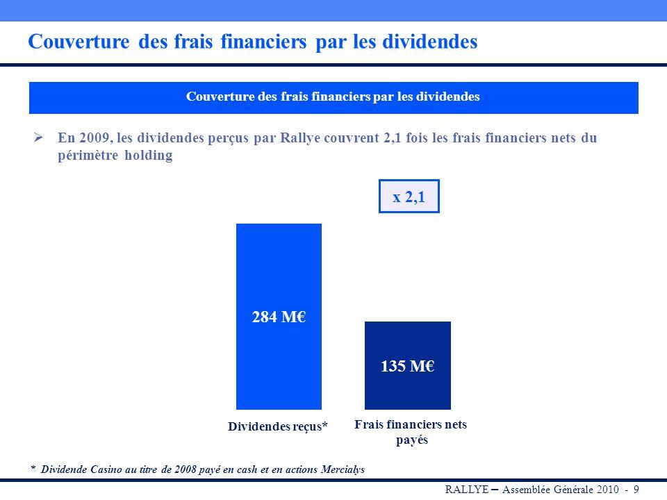 RALLYE – Assemblée Générale 2010 - 19 Des fondamentaux solides pour le développement futur du Groupe Le Groupe a profondément remodelé son portefeuille dactifs au cours des 10 dernières années… Présence à linternational désormais centrée sur des pays à fort potentiel et à rentabilités élevées (Brésil, Colombie, Thaïlande, Vietnam) représentant 35%* du CA Groupe en 2009 (vs 13% en 2000) En France, adaptation du mix dactivités sur les 10 dernières années caractérisé aujourdhui par : une prépondérance des formats de proximité et de discount des positions de leader sur la proximité, le e-commerce non alimentaire B to C et la MDD en quote- part volume … ce qui a permis une hausse significative du ROC du Groupe : Progression de +40% du chiffre daffaires consolidé et quasi doublement du ROC de 2000 à 2009 Amélioration sensible de la marge opérationnelle à la fois en France et à linternational Structure financière solide, renforcée de façon significative depuis 2005 : Aujourdhui, Casino a « digéré » ses opérations de croissance externe (FP/LP, Monoprix, Brésil, Colombie…) Depuis 2005, le ratio de DFN/EBITDA a été significativement réduit sous leffet des cessions dactifs et de la progression continue de lEBITDA Expertise reconnue en matière de création de valeur immobilière * Pro forma 2010, i.e.