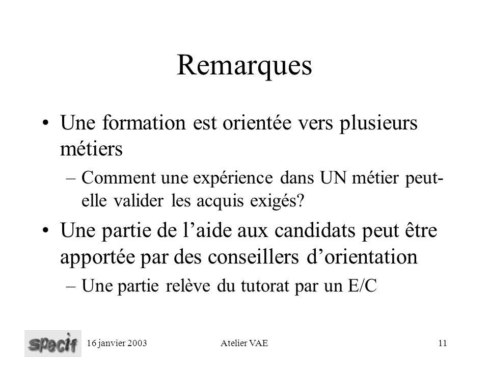16 janvier 2003Atelier VAE11 Remarques Une formation est orientée vers plusieurs métiers –Comment une expérience dans UN métier peut- elle valider les acquis exigés.