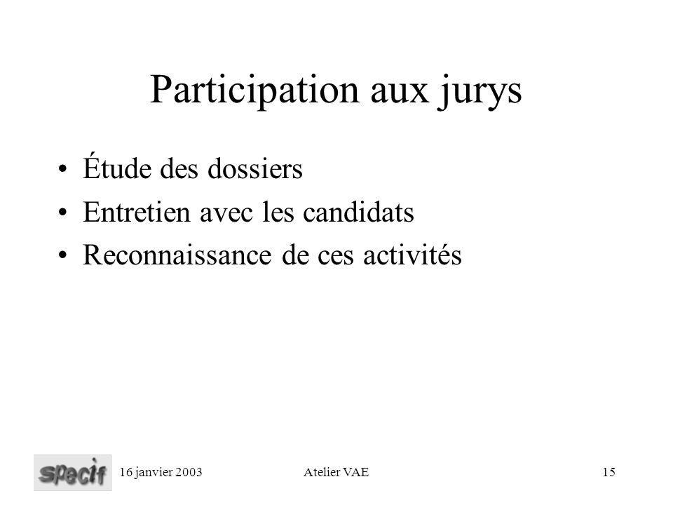 16 janvier 2003Atelier VAE15 Participation aux jurys Étude des dossiers Entretien avec les candidats Reconnaissance de ces activités