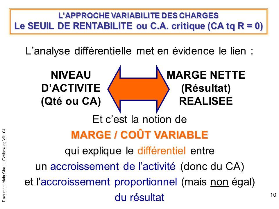 Document Alain Girou : CVshow ag V01.04 10 LAPPROCHE VARIABILITE DES CHARGES Le SEUIL DE RENTABILITE ou C.A. critique (CA tq R = 0) Lanalyse différent