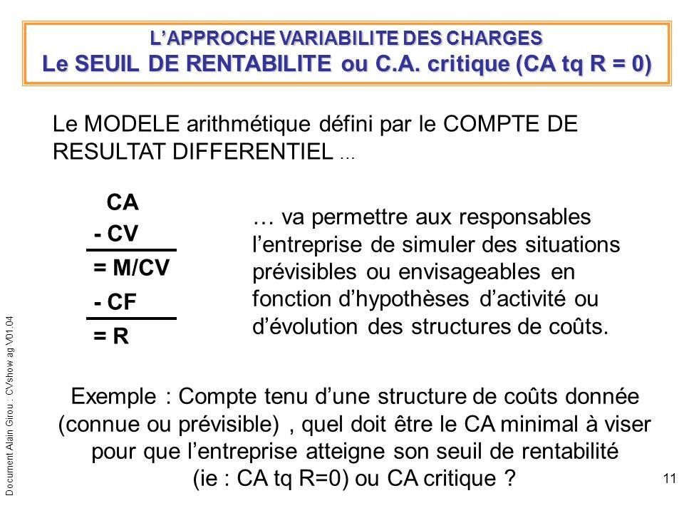 Document Alain Girou : CVshow ag V01.04 11 LAPPROCHE VARIABILITE DES CHARGES Le SEUIL DE RENTABILITE ou C.A. critique (CA tq R = 0) CA - CV = M/CV - C
