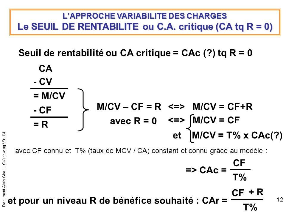 Document Alain Girou : CVshow ag V01.04 12 LAPPROCHE VARIABILITE DES CHARGES Le SEUIL DE RENTABILITE ou C.A. critique (CA tq R = 0) Seuil de rentabili