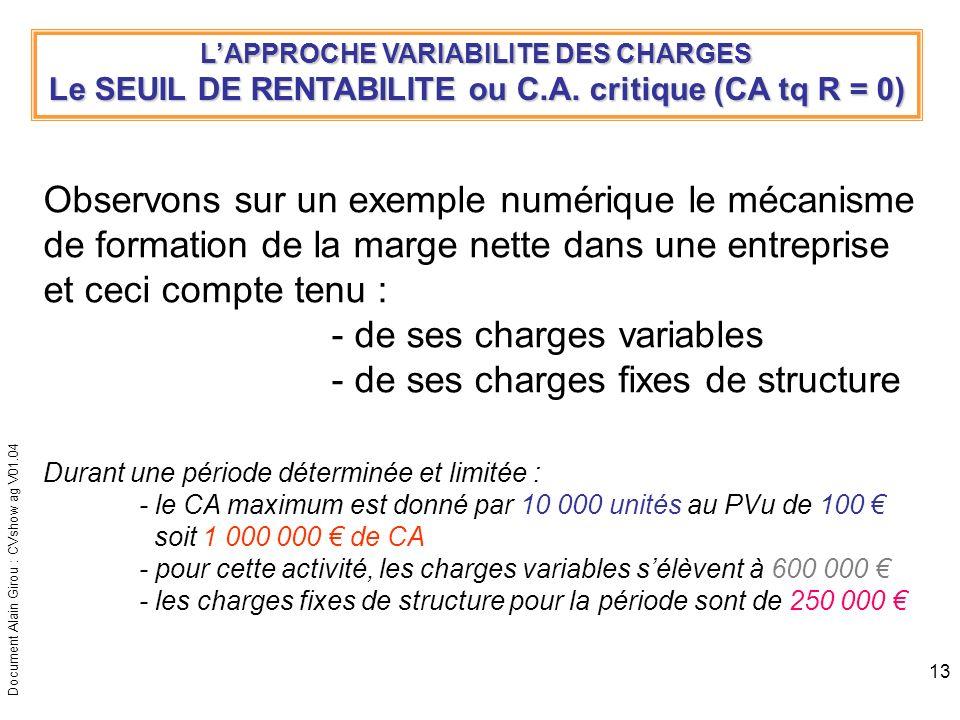 Document Alain Girou : CVshow ag V01.04 13 LAPPROCHE VARIABILITE DES CHARGES Le SEUIL DE RENTABILITE ou C.A. critique (CA tq R = 0) Observons sur un e
