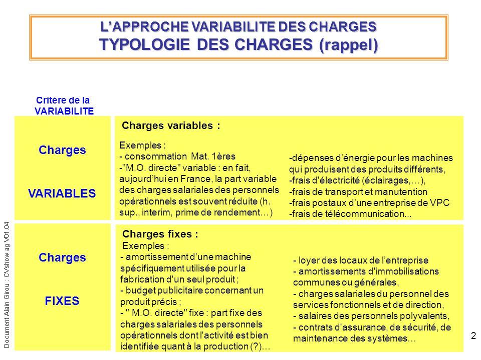 Document Alain Girou : CVshow ag V01.04 13 LAPPROCHE VARIABILITE DES CHARGES Le SEUIL DE RENTABILITE ou C.A.