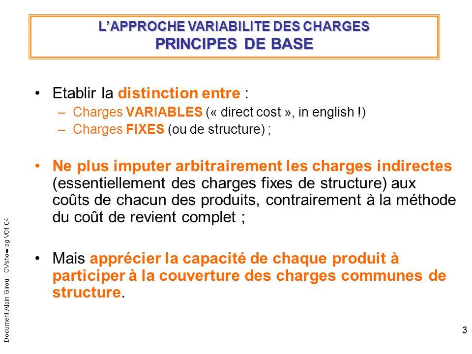 Document Alain Girou : CVshow ag V01.04 4 LAPPROCHE VARIABILITE DES CHARGES Les charges VARIABLES ou OPERATIONNELLES… Niveau dactivité (en Qtés ou en CA) Charges totales … sont considérées PROPORTIONNELLES A LACTIVITE Exemple : les charges de consommation de MAT.