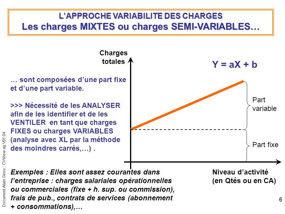 Document Alain Girou : CVshow ag V01.04 6 LAPPROCHE VARIABILITE DES CHARGES Les charges MIXTES ou charges SEMI-VARIABLES… Niveau dactivité (en Qtés ou