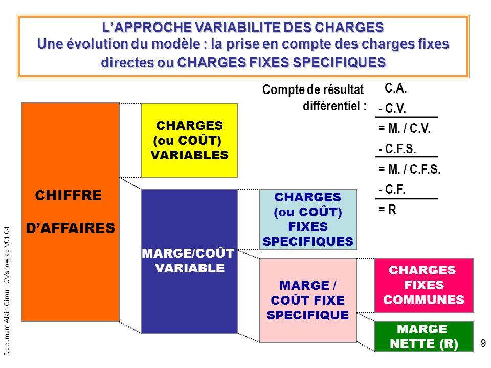 Document Alain Girou : CVshow ag V01.04 9 LAPPROCHE VARIABILITE DES CHARGES Une évolution du modèle : la prise en compte des charges fixes directes ou
