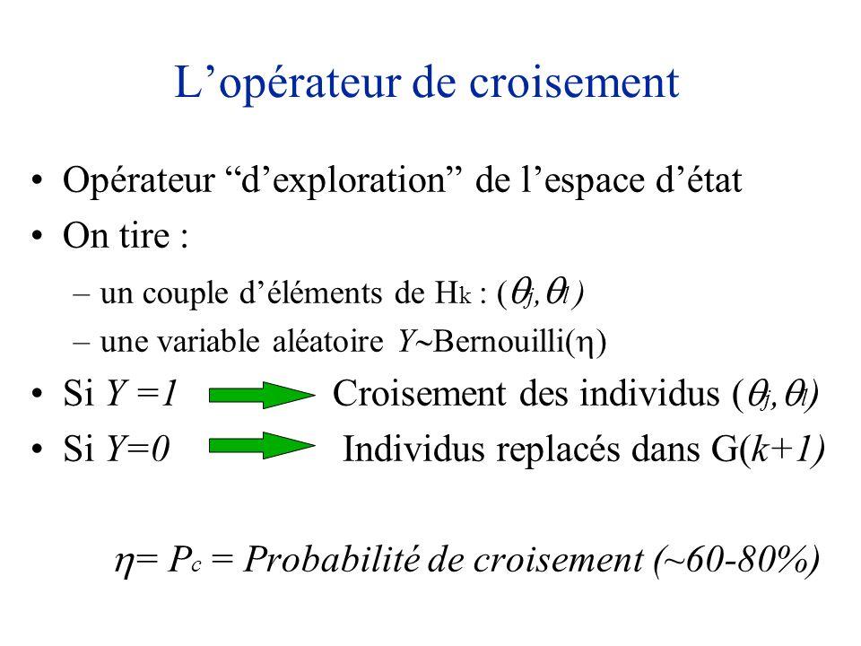 Lopérateur de croisement Opérateur dexploration de lespace détat On tire : –un couple déléments de H k : ( j, l ) –une variable aléatoire Y Bernouilli