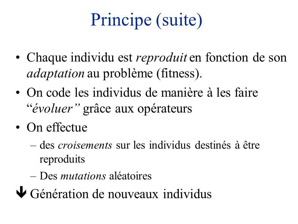 Principe (suite) Chaque individu est reproduit en fonction de son adaptation au problème (fitness). On code les individus de manière à les faireévolue