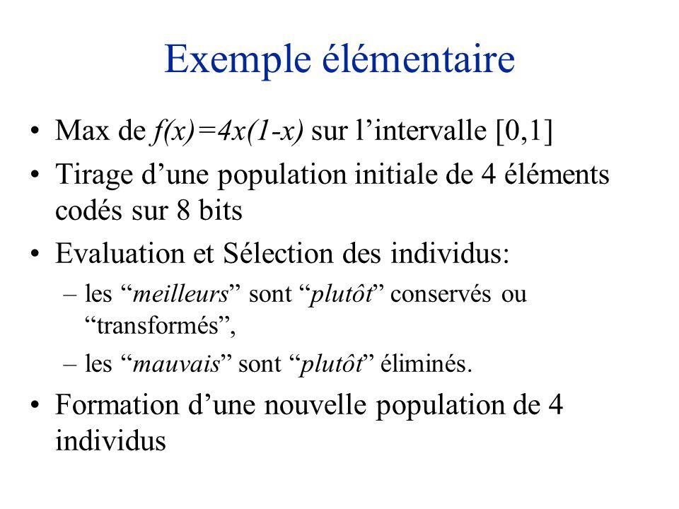 Exemple élémentaire Max de f(x)=4x(1-x) sur lintervalle [0,1] Tirage dune population initiale de 4 éléments codés sur 8 bits Evaluation et Sélection d