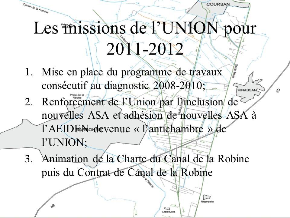Les missions de lUNION pour 2011-2012 1.Mise en place du programme de travaux consécutif au diagnostic 2008-2010; 2.Renforcement de lUnion par linclus
