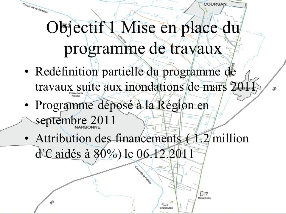Objectif 1 Mise en place du programme de travaux Redéfinition partielle du programme de travaux suite aux inondations de mars 2011 Programme déposé à
