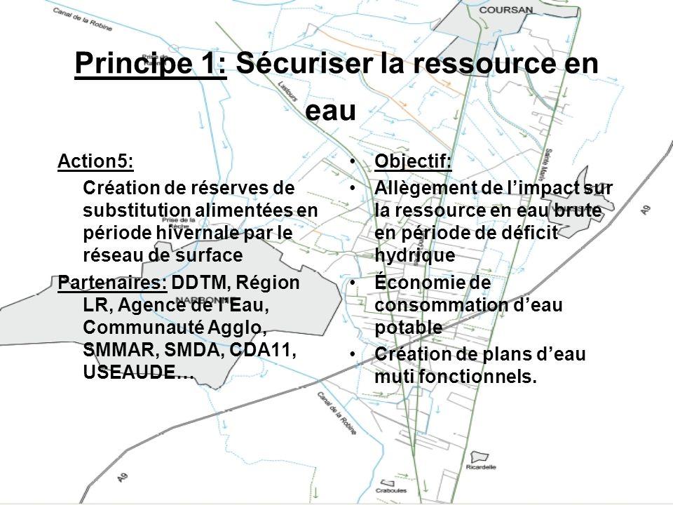 Principe 1: Sécuriser la ressource en eau Action5: Création de réserves de substitution alimentées en période hivernale par le réseau de surface Parte