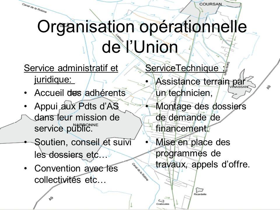 Organisation opérationnelle de lUnion Service administratif et juridique: Accueil des adhérents Appui aux Pdts dAS dans leur mission de service public